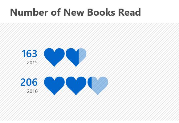 new-books-read